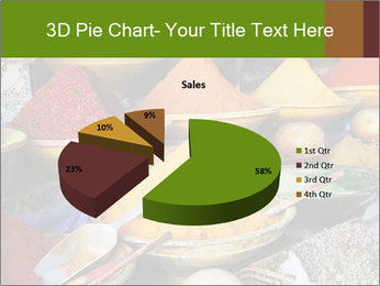 Spice market PowerPoint Template - Slide 35