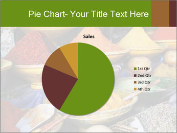 Spice market PowerPoint Template - Slide 36