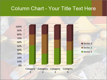 Spice market PowerPoint Template - Slide 50