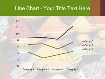 Spice market PowerPoint Template - Slide 54