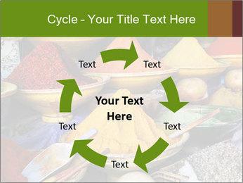 Spice market PowerPoint Template - Slide 62
