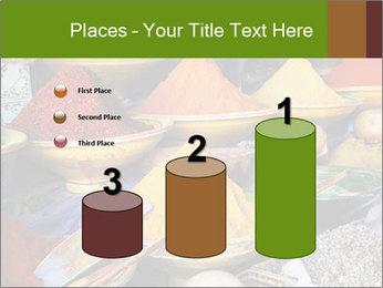 Spice market PowerPoint Template - Slide 65