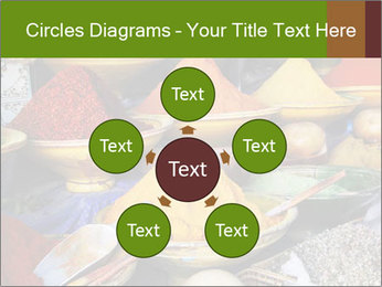 Spice market PowerPoint Template - Slide 78