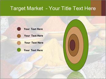 Spice market PowerPoint Template - Slide 84