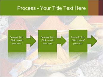 Spice market PowerPoint Template - Slide 88