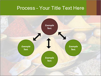 Spice market PowerPoint Template - Slide 91