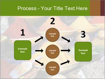 Spice market PowerPoint Template - Slide 92