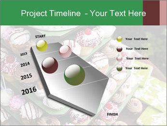 Gourmet cupcakes PowerPoint Templates - Slide 26