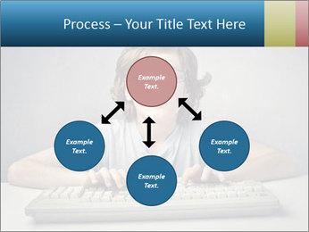 Child typing PowerPoint Template - Slide 91