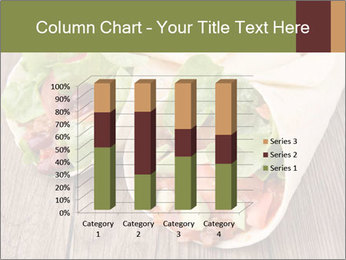 Burrito PowerPoint Template - Slide 50