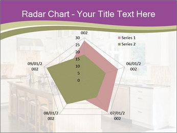 Modern Kitchen PowerPoint Templates - Slide 51