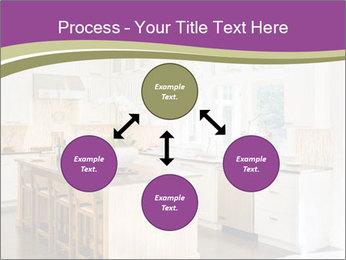 Modern Kitchen PowerPoint Templates - Slide 91