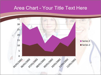 Family doctor PowerPoint Template - Slide 53