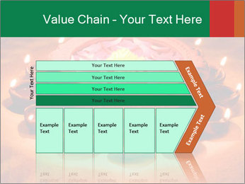 Indian oil lamp PowerPoint Template - Slide 27