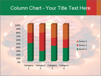 Indian oil lamp PowerPoint Template - Slide 50