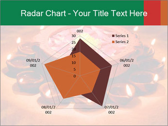 Indian oil lamp PowerPoint Template - Slide 51