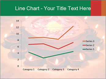 Indian oil lamp PowerPoint Template - Slide 54