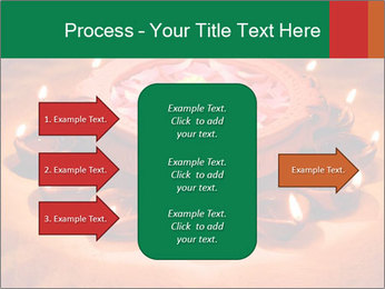 Indian oil lamp PowerPoint Template - Slide 85