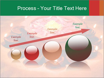 Indian oil lamp PowerPoint Template - Slide 87