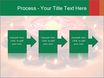 Indian oil lamp PowerPoint Template - Slide 88