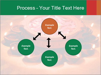 Indian oil lamp PowerPoint Templates - Slide 91