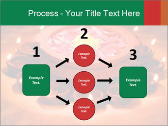 Indian oil lamp PowerPoint Template - Slide 92