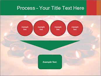Indian oil lamp PowerPoint Template - Slide 93