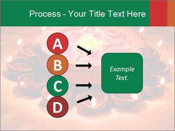 Indian oil lamp PowerPoint Template - Slide 94