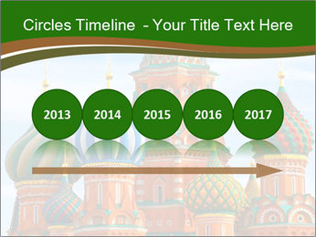 Place In Moscow, Saint Basil's Cathedral PowerPoint Templates - Slide 29