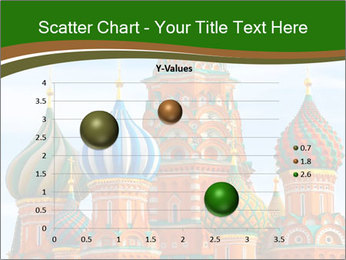 Place In Moscow, Saint Basil's Cathedral PowerPoint Templates - Slide 49