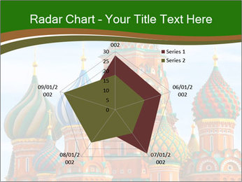 Place In Moscow, Saint Basil's Cathedral PowerPoint Templates - Slide 51
