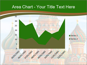 Place In Moscow, Saint Basil's Cathedral PowerPoint Templates - Slide 53