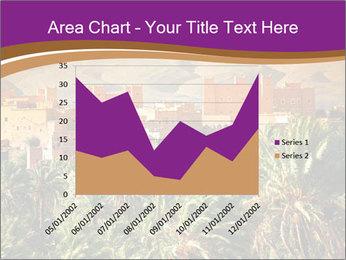 Moroccan kasbah PowerPoint Template - Slide 53
