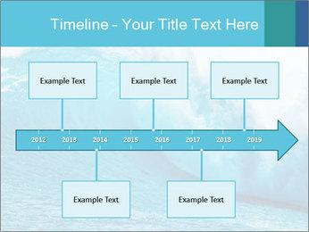Blue Ocean PowerPoint Templates - Slide 28