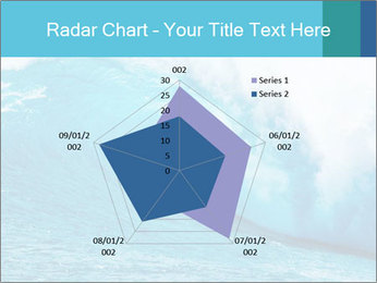 Blue Ocean PowerPoint Template - Slide 51
