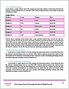 0000092987 Word Template - Page 9