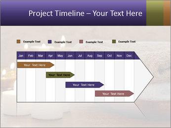SPA procedures PowerPoint Templates - Slide 25