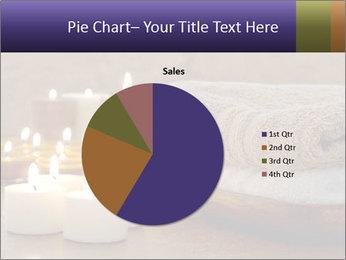 SPA procedures PowerPoint Templates - Slide 36
