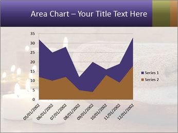 SPA procedures PowerPoint Templates - Slide 53