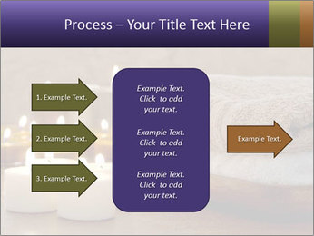 SPA procedures PowerPoint Template - Slide 85