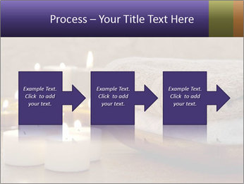 SPA procedures PowerPoint Template - Slide 88