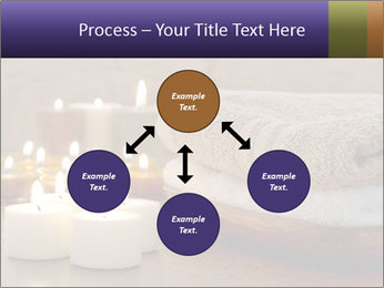 SPA procedures PowerPoint Template - Slide 91