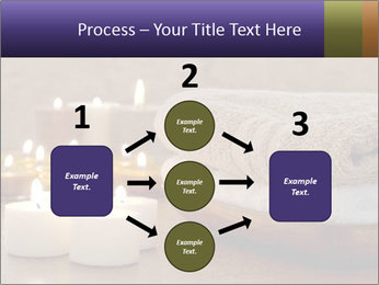 SPA procedures PowerPoint Template - Slide 92