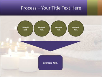 SPA procedures PowerPoint Template - Slide 93