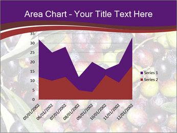 Freshly harvested PowerPoint Templates - Slide 53