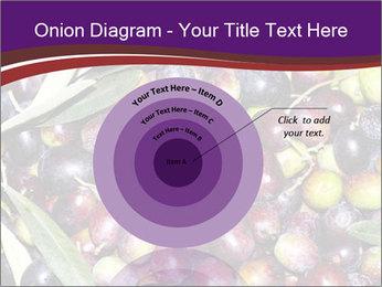 Freshly harvested PowerPoint Templates - Slide 61