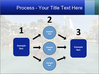 View of  Dubai PowerPoint Templates - Slide 92