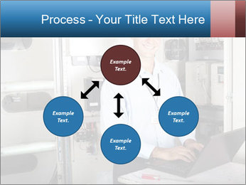 Professional industrial technician PowerPoint Template - Slide 91