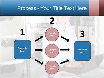 Professional industrial technician PowerPoint Template - Slide 92
