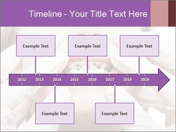 Dental medicine PowerPoint Template - Slide 28